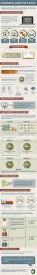 how to develop your study skills infographic infographic  a study on how to study in high school and college great advice to get