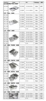 Gastronorm Pan Size Chart Pdf Gastronorm Pan Size Chart Pdf 1 2 Size Gn Pan Kitchen
