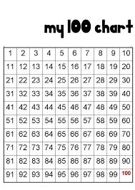 Image Of Number Chart 1 100 1 100 Number Chart Printable Kiddo Shelter 100 Number