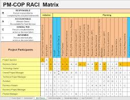 Raci Chart Template Excel 15 Free Raci Chart Template Calypso Tree