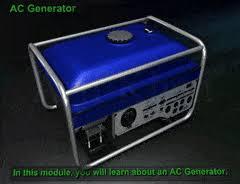 alternating current gif. ac generator || 3d animation video generator, alternating current gif