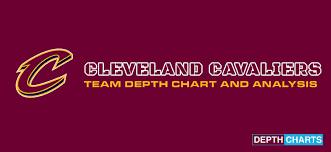 2019 Cleveland Cavaliers Depth Chart Live Updates