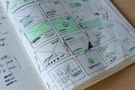 Killer Ux Design Pdf How To Build A Ux Portfolio Ux Collective