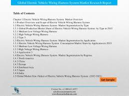 global electric vehicle wiring harness system market research report 3 table of contents chapter 1 electric vehicle wiring harness system
