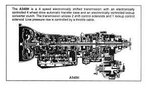 a transmission issues and faqs com x and off a340 transmission issues and faqs com 4x4 and off road forum
