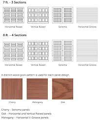 fiberglass garage door panel design