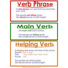 Main Helping Verbs Lessons Tes Teach