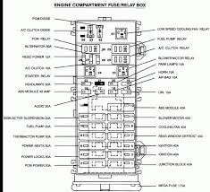 1999 ford taurus fuse box diagram 1997 fans will not spin 1997 ford taurus fuse box diagram 1999 ford taurus fuse box diagram captures 1999 ford taurus fuse box diagram 2007 11 25