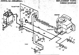 wiring diagram sears lawn tractor wiring schematics and diagrams craftsman riding mower parts model 502255781 sears yard hine riding mower wiring diagram