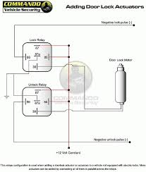 stunning honda door lock wiring diagram images electrical 5 wire door lock actuator wiring at 5 Wire Central Locking Actuator Wiring Diagram