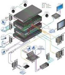 similiar contol room layout diagram keywords application diagrams system diagrams crestron electronics inc