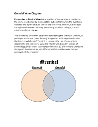 Compare And Contrast Beowulf And Grendel Venn Diagram Grendel Venn Diagram