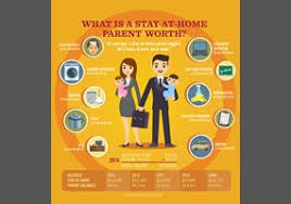 Do You Agree That Being A Stay Home Parent Is A Career