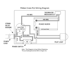 fl2 wiring diagram Steam Table Wiring Diagram fl2 wiring diagram steam table wiring diagram
