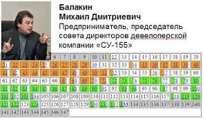Российский экономический университет им Г В Плеханова Балакин Михаил Дмитриевич кандидатская диссертация