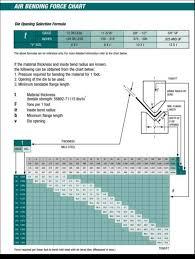 Press Brake Tool Selection Harsle Machine