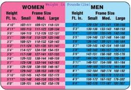 Ideal Bmi Chart Female Pin On Weight Loss Ideas