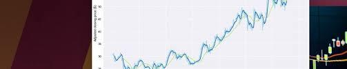 Python For Finance Part I Yahoo Google Finance Api