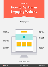Small Picture How to Create An Engaging Website Design