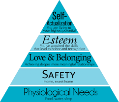 Maslow Hierarchy Of Needs How To Apply Maslows Hierarchy To Your Money This Year