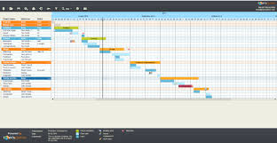 Wordpress Gantt Chart Plugin How To Create A Development Schedule For Your Wordpress Site