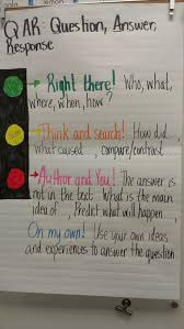 Qar Anchor Chart My Kids Really Understood Once I Used The