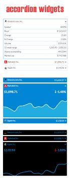 Live Forex Chart Widget Premium Stock Forex Market Widgets Php Plugin