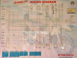 honda tmx wiring diagram honda wiring diagrams