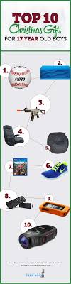 Top 10 Christmas Gifts for 17-year-old Teen Boys | Gifts for Teen