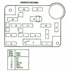 2002 ford e250 fuse box diagram 2002 image wiring ford fuse box diagram fuse box ford 1993 wagon diagram on 2002 ford e250 fuse box