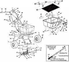 Parts breakdown for lesco model 091186 and 101186 model spreaders