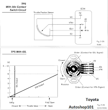 ttec 4848 sensors by tung tps testing tps wiring solutions at Tps Wiring Diagram