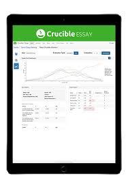 brightlink improving proof the crucible method