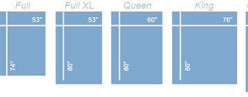 Bed Sizes Chart Ingilterevizesi Co