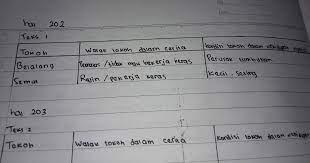 Untuk mengetahui informasi seputar bank soal. Download Kunci Jawaban Bahasa Indonesia Kelas 7 Pictures Kunci 13