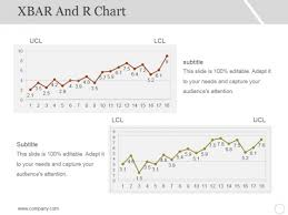 Xbar And R Chart Ppt Powerpoint Presentation Inspiration