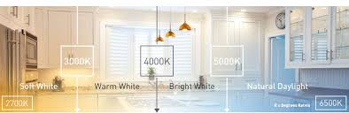 pictures of recessed lighting. color temperature known as a kelvin refers to the appearance of light coming from your bulb different temperatures impact look and feel pictures recessed lighting