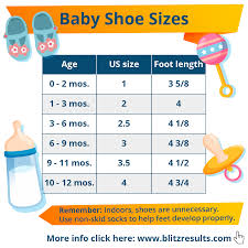 Kids Shoe Sizes Conversion Charts Size By Age How To