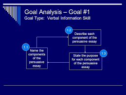 the persuasive essay an instructional design model ppt 5 goal