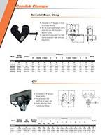 Cm Shackle Chart Screwlok Beam Clamp With Shackle Capacity 4 400 Lbs Sc922