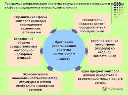 Презентация на тему Административная реформа Государственный  9 9 Экономическая обоснованность количества структуры и штатов контрольно надзорных органов