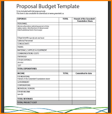 Budget Proposal Template Excel Project Proposal Template Excel Project Proposal Template Excel