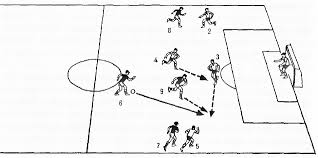 Тактика защиты Уроки футбола и тренировка футболистов на  Тактика защиты