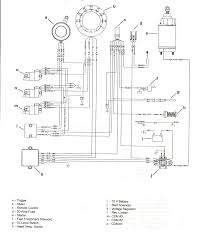 stratos bass boat wiring diagram wirdig bass boat schematic pin bass boat wiring diagram