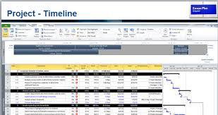 Part 3 If Projects Are Like Gasoline Project Management Tools For