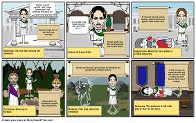 julius caesar to kill or not to kill brutus choose how to print this storyboard