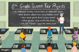 Creative Titles For Math Projects 8th Grade Science Fair Project Ideas