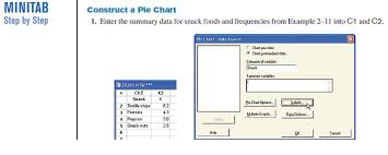 How To Make A Pie Chart On Ti 84 Plus Solved Where Appropriate Use Minitab The Ti 83 Plus The