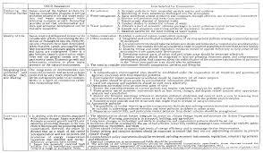 Sample Self Assessment Sample Self Assessment Kak24taktk 10