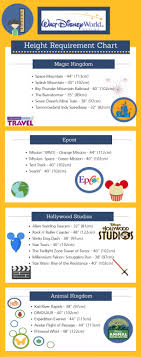 Height Requirements At Walt Disney World Park Attractions